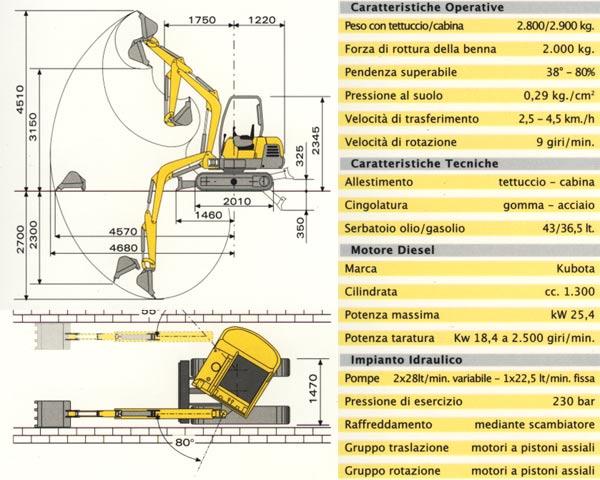dati tecnici miniescavatore 229S